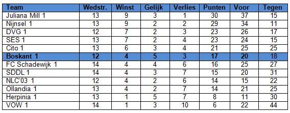Stand 22-2-2015JPG
